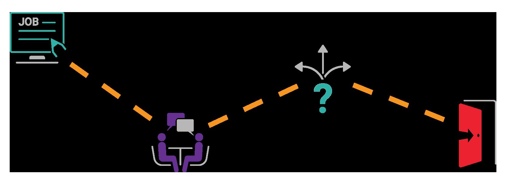 bis-journey-hiring-map